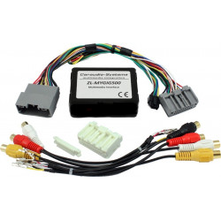 Interface Video  Chrysler, Dodge y Jeep con MYGIG