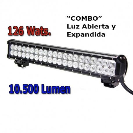 Lámpara Led CREE 126W Luz Concentrada y Expandida