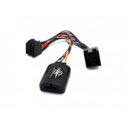 Interface Mandos de Volante Connects2 para Fiat