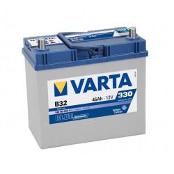 Bateria arranque Blue Dynamic 44AH 420A