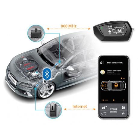Pandora EYE PRO localizador GPS Bluetooth con batería
