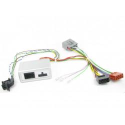 Interface Mandos de Volante Connects2 para Ford