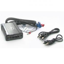 Interface USB para Ford