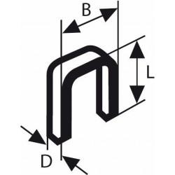 Clavo tipo 47 Bosch
